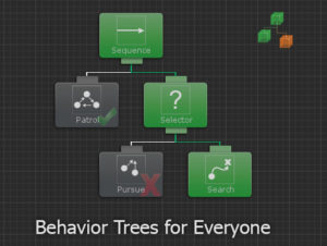 Behavior Designer – Behavior Trees for Everyone