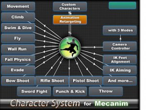 Character System