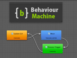 Behaviour Machine Pro