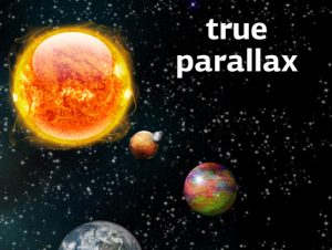 Read more about the article True Parallax