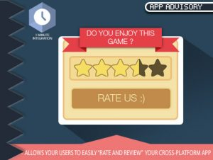 Very Simple Rating System