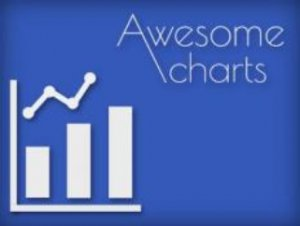 Awesome Charts