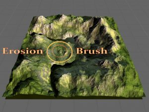 Erosion Brush