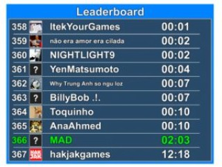 Read more about the article Steam Leaderboards – Easy Steamworks Integration