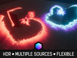 Read more about the article Aura and Ground Effects