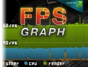 Read more about the article FPS Graph – Performance Analyzer
