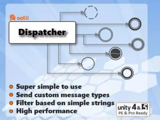 Read more about the article Event System – Dispatcher