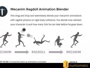 Read more about the article Mecanim Ragdoll Animation Blender